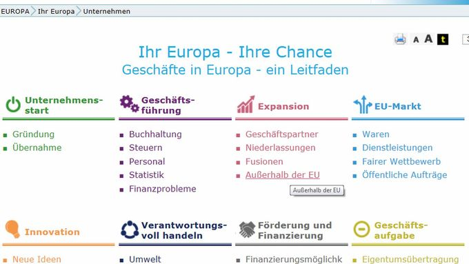 Europa, POrtal, Finanzierung