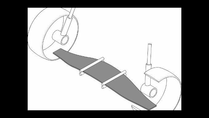 Ultraleichtes Fahrwerk im Visier